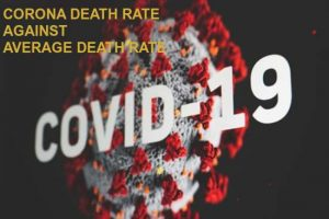Corona Virus Death Rate against Average Death Rate.